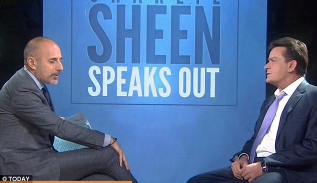 2E883C7400000578-3321991-Sheen_told_Matt_Lauer_that_he_had_told_people_that_he_trusted_hi-m-7_1447764708156